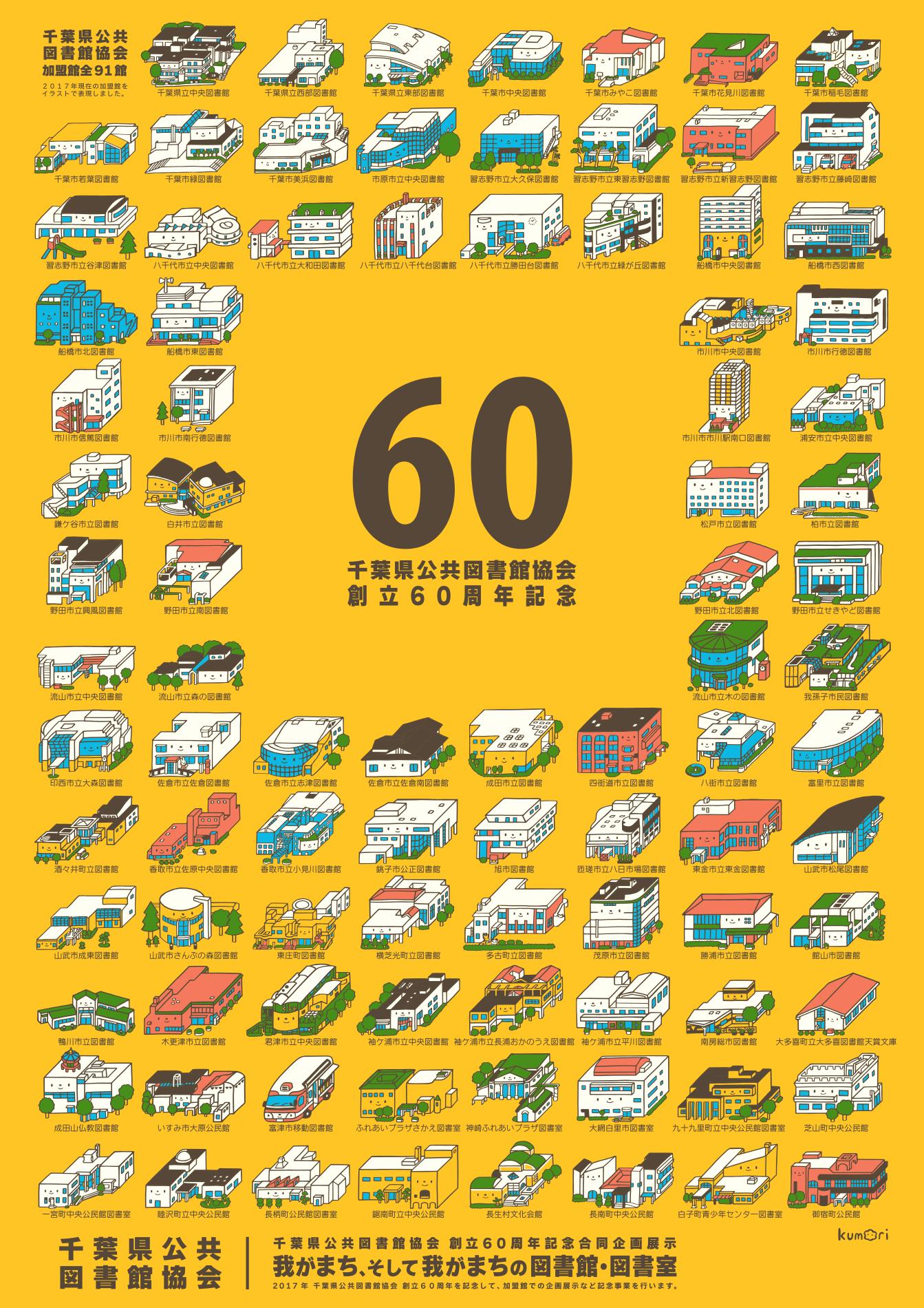 千葉県公共図書館協会 創立60周年記念ポスター。協会に加盟している91館をイラストで表現しています。
